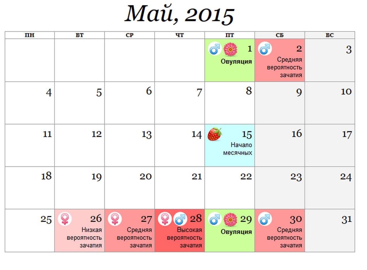 Календарь зачатия по овуляции мальчика